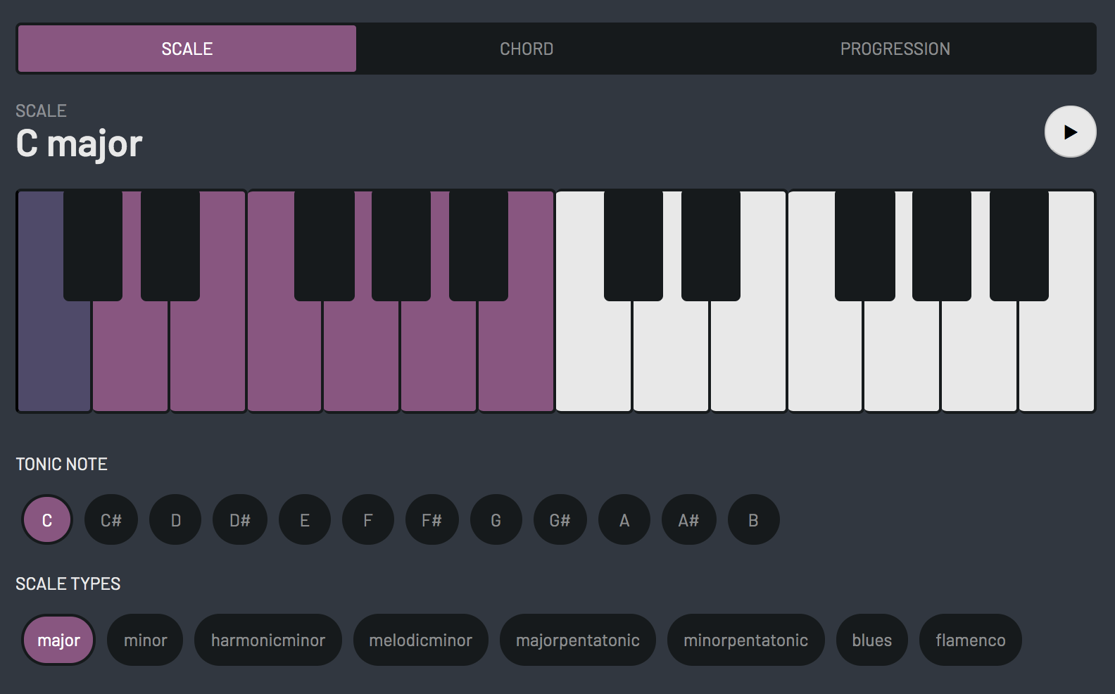 Music chord, scale and progression tools!